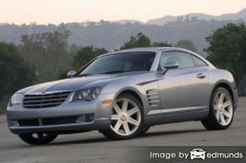 Insurance rates Chrysler Crossfire in Louisville