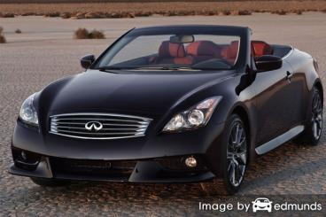 Insurance rates Infiniti G37 in Louisville